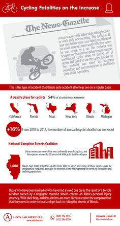 Those who have been injured or who have had a loved one die as the result of a bicycle accident caused by a negligent motorist should contact an Illinois personal injury attorney.