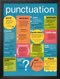 Punctuation Art at AllPosters.com