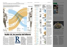 Visualización del combate de boxeo mítico celebrado hace cuarenta años entre Muhammad Alí y Joe  Frazier. Alan Jürgens, Clara Penín, Raul Camañas. La Vanguardia, 4 de octubre del 2015
