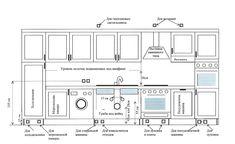 размеры встроенных холодильников - Поиск в Google
