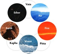 Find balance through your doshas & the 5 elements