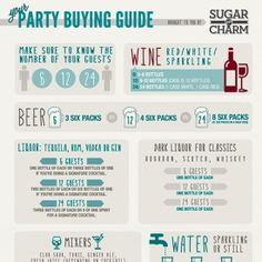 This gorgeous party buying guide will assist you in purchasing party essentials like snacks and drinks! Party on!