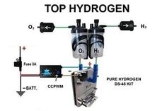 H2 Hydrogen Generator, KIT DS-45, FUEL ECONOMY for cars CCPWM with HHO function.                                                                                                                                                                                 More