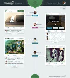 layout:
