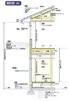 What is Rectangle Chart? Japanese Home Design, Japanese Tea House, Traditional Japanese House, Bedroom Minimalist, Home Office, Woodworking Jobs, Japanese Architecture, House Roof, Architect Design