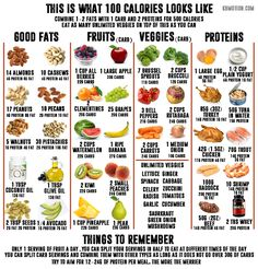 This is what 100 calories look like. I've made this food chart for my gramma who is trying to lose weight. This is an outline of 60-100 calorie food portions with their corresponding macro nutrients. I figured other people may find this helpful. Just print it out and do as you wish with it. #weightlosstips