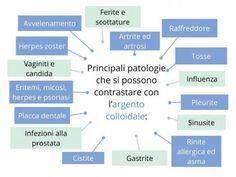 Gli effetti dell'argento colloidale sull'intestino