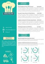 Chef Resume Template  My Own Work    Template Cv