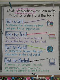 Connections anchor chart  Love the new text to media! Need an electronic version to help students realize what I'm looking for in their reading journals!