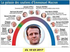 """Macron recycle les ringards, les brebis galeuses et les chercheurs de """"gamelle"""""""
