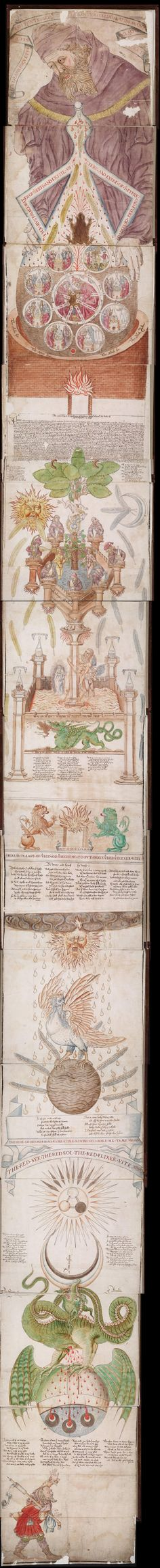 The Ripley Scroll-Ancient Alchemical Text