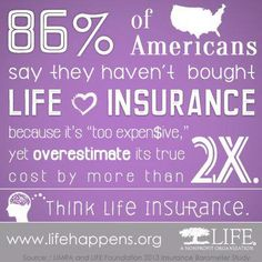 "86% of Americans say they haven't bought life insurance because it's ""too expensive,"" yet overestimate its true cost by more than 2x. Think Life Insurance. Think life insurance is too expensive? It's more affordable than you think."