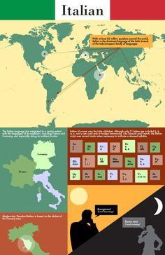 Educational infographic : Italian Language Infographic www. Italian Phrases, Italian Words, Italian Language School, Korean Language, Spanish Language, Italian Courses, Everyday Italian, Italian Lessons, World Languages