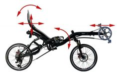 Azub Recumbent Bike IPS - Ideal Position System for ergonomic, comfortable rides