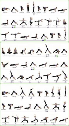 hatha yoga pose chart  hatha yoga poses