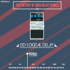 The BOSS DD-3 Digital Delay has remained in continuous production since 1986  #BOSS #DD3 #stompbox #delay #bosspedals #pedalboard #pedals #guitareffects #guitargear #guitarfx #effectsunit #rolandboss #bossloop #gearnerds #guitarpedals #pedalporn #pedalgeek #knowyourtone  #pedalgram #boss_uk #bossfx