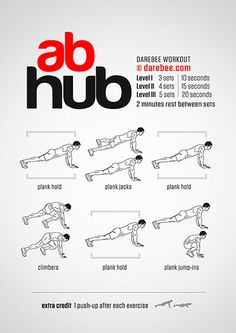 Page for all workouts