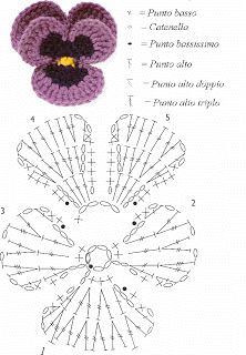 """Best Pic crochet Pansies Strategies Pansies are definitely the colourful roses with """"faces."""" A cool-weather beloved, pansies are ideal for t Crochet Diy, Diy Crochet Flowers, Crochet Puff Flower, Crochet Flower Tutorial, Crochet Leaves, Crochet Motifs, Crochet Amigurumi, Knitted Flowers, Crochet Flower Patterns"""