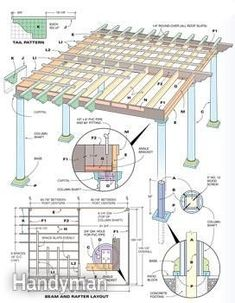 (Plans for the pergola.)Build a vine-covered pergola in your backyard to shade a stone patio or wood deck using wood beams and lattice set on precast, classical-style columns. Diy Pergola, Building A Pergola, Wood Pergola, Pergola Roof, Building Plans, Modern Pergola, Cheap Pergola, How To Build Pergola, Rustic Pergola