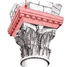 architecture glossary a-z