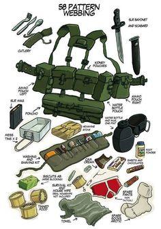 military survival diagrams - Google Search