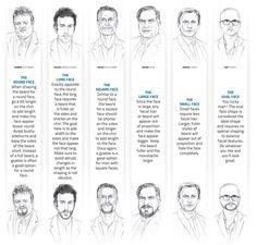 Beard Tips for facial shapes