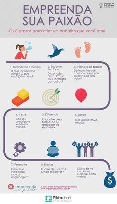 negociodemulher.com.br wp-content uploads 2014 06 Empreenda-sua-paixao_infografico.jpg