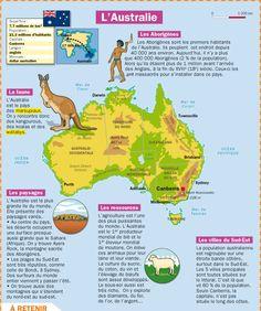 Fiche exposés : L'Australie
