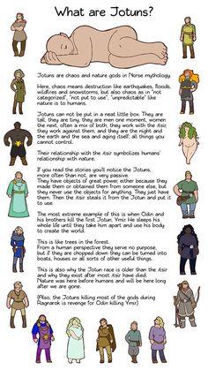 All Things Heathen,Viking and Heathen Related Clothing and accessories Jotuns Mythological Creatures, Fantasy Creatures, Mythical Creatures, Norse Pagan, Old Norse, Eslava, World Mythology, Norse Mythology Goddesses, Legends And Myths