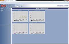 VPN Gateway mit Virtual Private Desktop