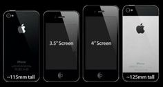 How the new iPhone may look like and its feature.