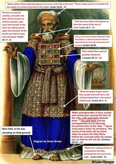 The earliest priestly garments Scripture Study, Bible Art, Bible Scriptures, Priestly Garments, Tabernacle Of Moses, High Priest, Bible Knowledge, Bible Teachings, Bible Stories