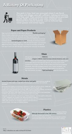 A History of #Packaging