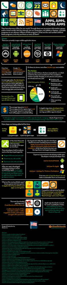 Apps, Apps & More Apps (2010) #infographics