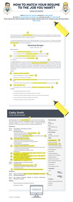 Infographic: How To Tailor Your Résumé To The Job You Want - DesignTAXI.com