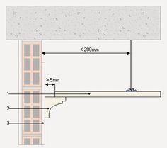 Ngulo de colocaci n de un perfil led para foseado perimetral 1 iluminacion pinterest led - Cornisa para led ...