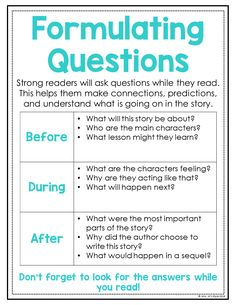 Reading Strategies Anchor Charts and Posters for Distance Learning Reading Strategies Posters, Reading Comprehension Strategies, Reading Posters, Reading Lessons, Reading Skills, Reading Tips, Guided Reading, Math Lessons, Interactive Reading Journals