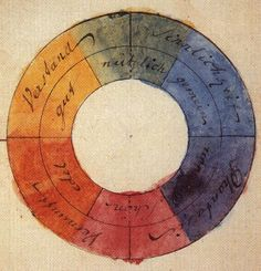 farben und frequenzen