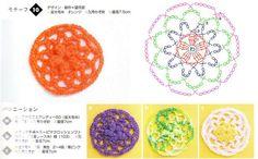 SOLO PUNTOS: Crochet circulos