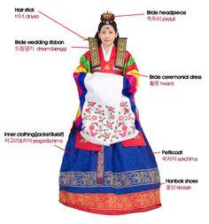 Korean wedding dress (hanbok)