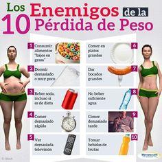 Enemigos de la perdida de peso