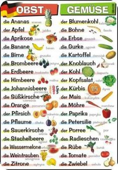 obst & gemuse