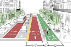 A One-Stop Guide to Designing the Streets of the Future A recently published report by the National Association of City Transportation Officials (NACTO) includes insights from dozens of officials and practitioners across North America.