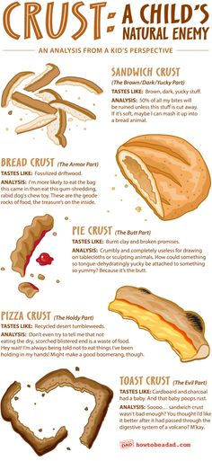 Crust A Childs Natural Enemy Funny Picture Chart! Ha! via @HowToBeADad.com