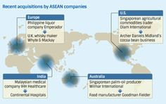 ASEAN integration: Companies buy their way into new markets ahead of AEC- Nikkei Asian Review