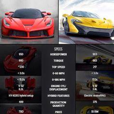Ferrari Vs Mclaren its close but the Ferrari always wins…