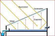 Mobile Trinkwassergewinnung – Wikipedia - http://de.wikipedia.org/wiki/Mobile_Trinkwassergewinnung