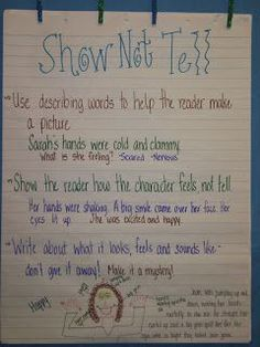 Show, don't tell lesson  (pictures of how it was done on the blog...good lesson ideas!)