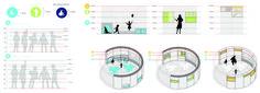 Galería de FP Arquitectura, primer lugar en concurso Ambientes de Aprendizaje del siglo XXI: Jardín Infantil Tibabuyes - 18