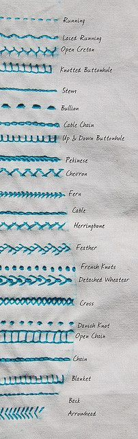 Embroidery stitches.. Good to know!